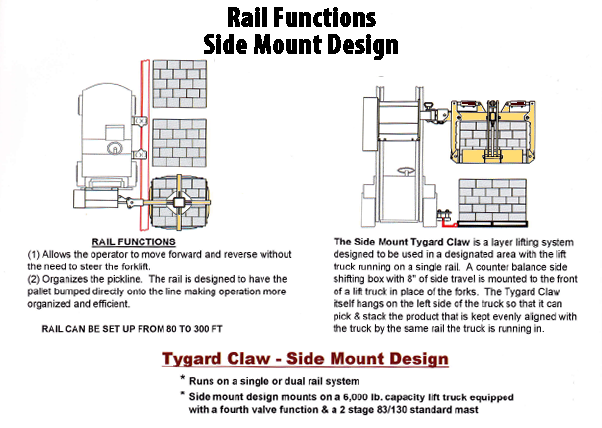 Tygard Claw Side Mount Guide Rail System